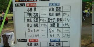 ドラコン大会☆アツ☆